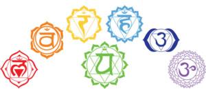 sowulo, čakry, energie, orgonity, orgonit, orgonitový šperk